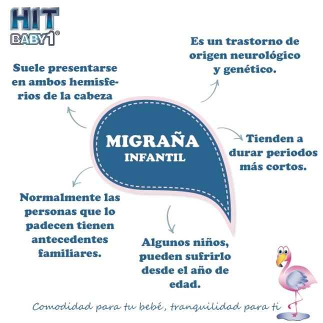 migraña_infantil_definición